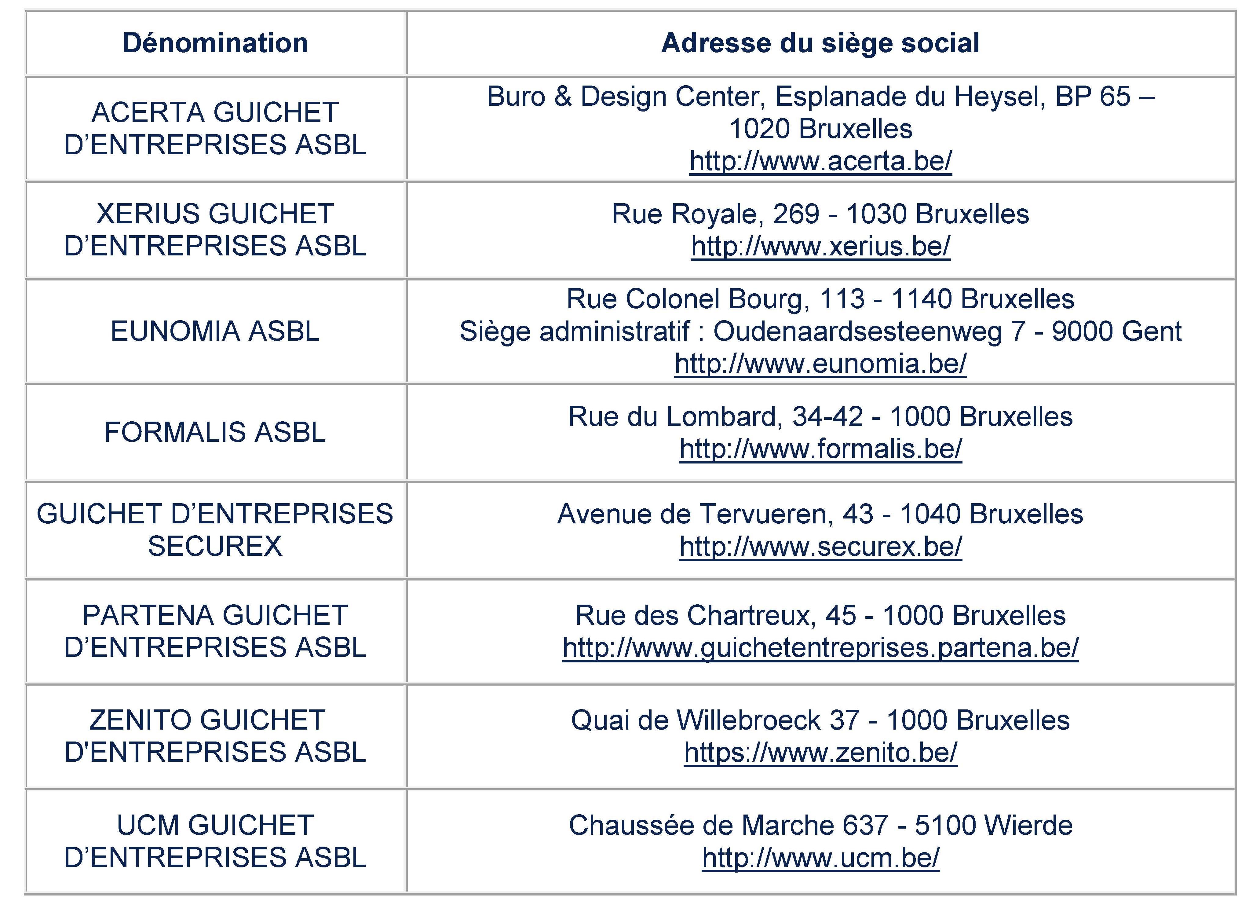 Guichets_BCE